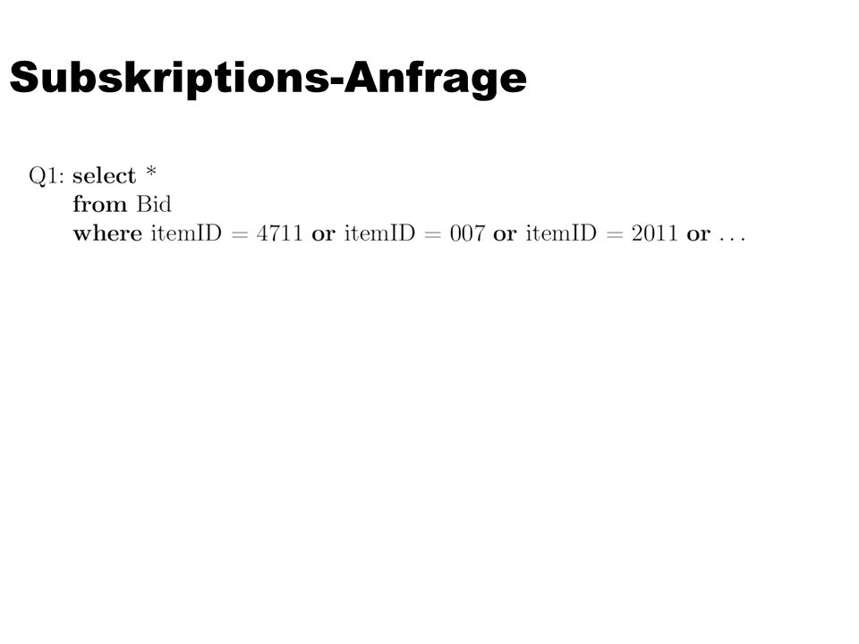 Subskriptions-Anfrage