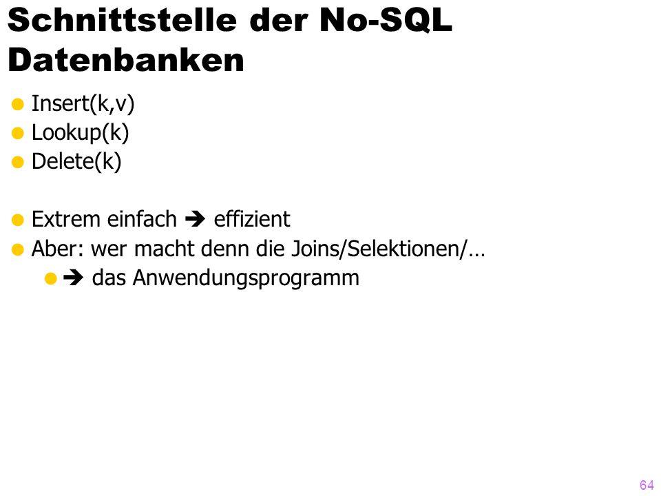 Schnittstelle der No-SQL Datenbanken