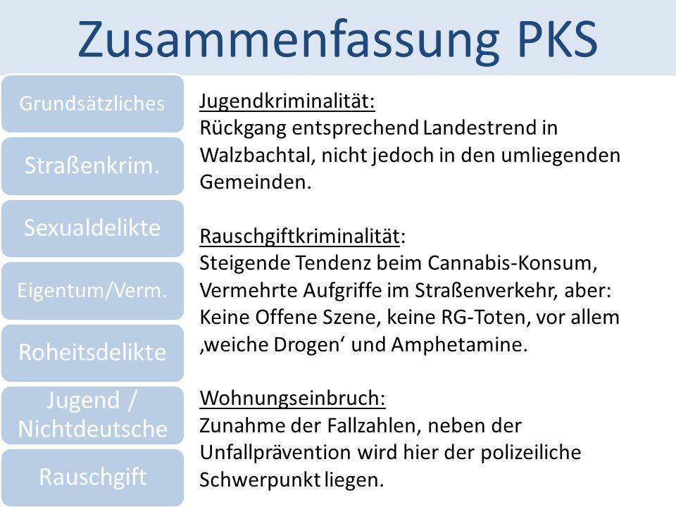 Jugend / Nichtdeutsche