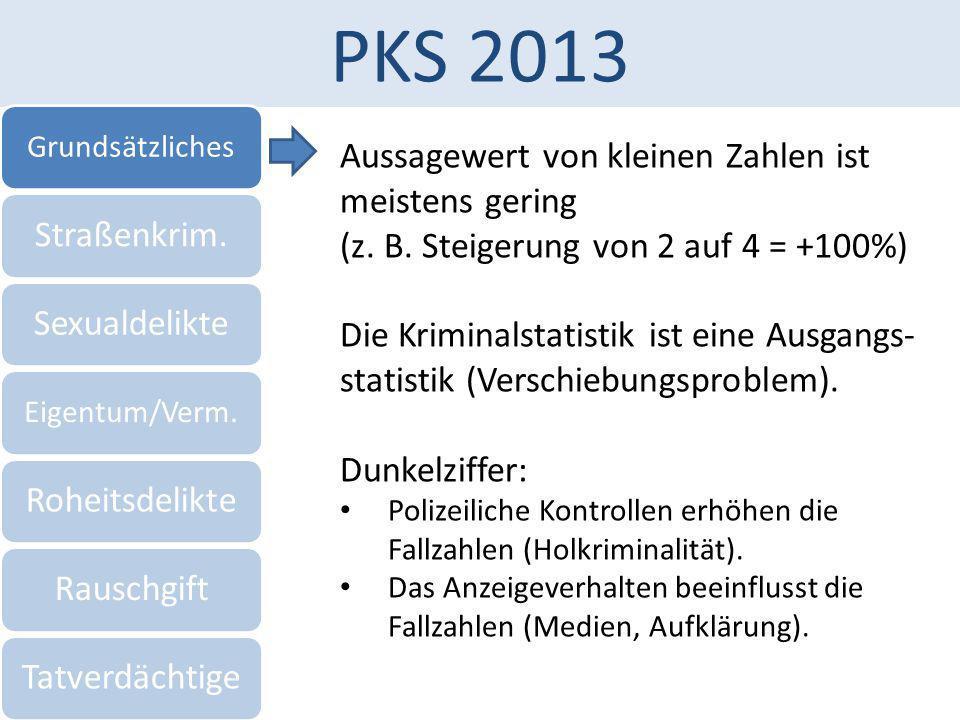 PKS 2013 Aussagewert von kleinen Zahlen ist meistens gering
