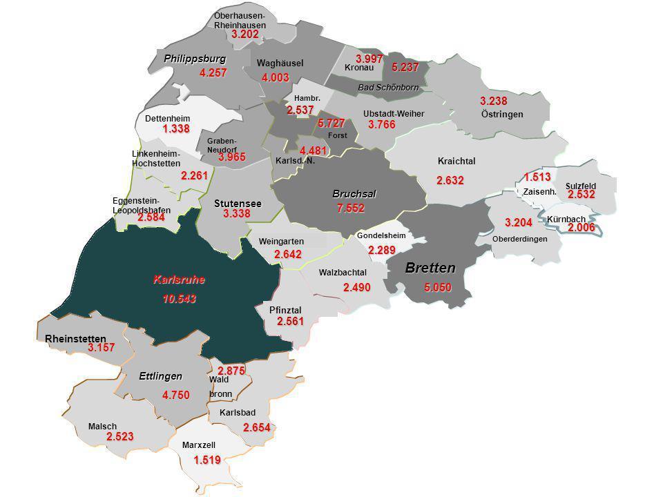 Kronau Bad Schönborn. Östringen. Kraichtal. Ubstadt-Weiher. 3.997. 3.238. 3.766. 2.632. 5.237.