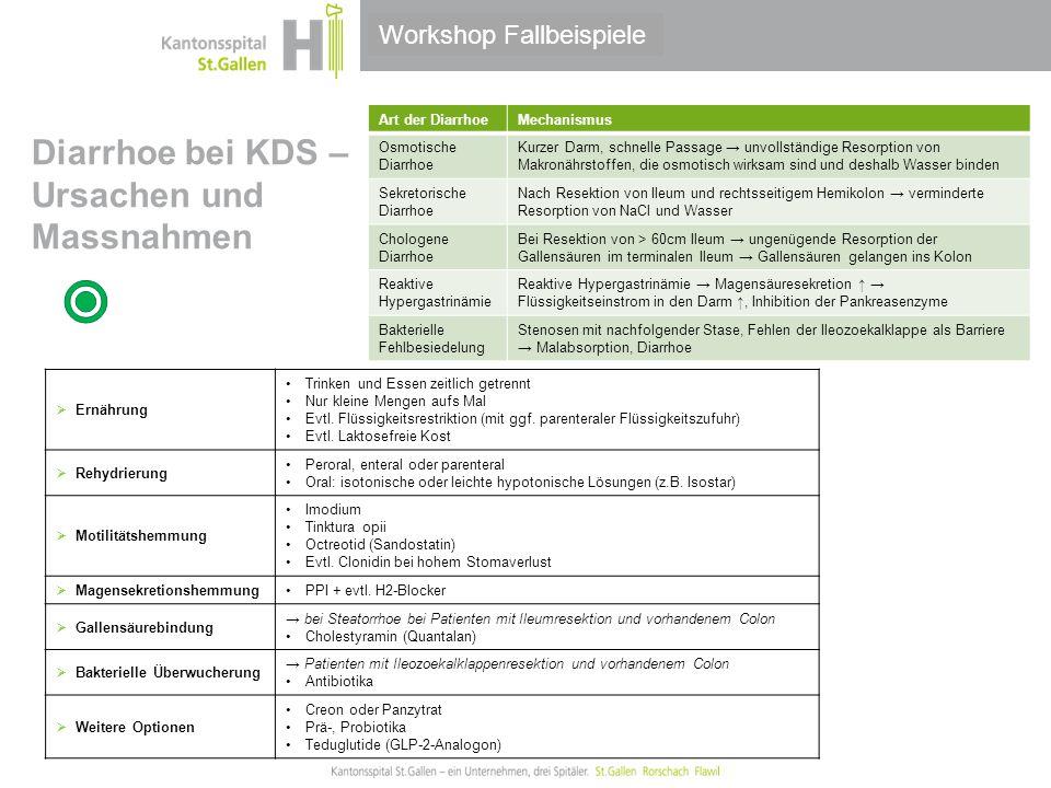 Diarrhoe bei KDS – Ursachen und Massnahmen