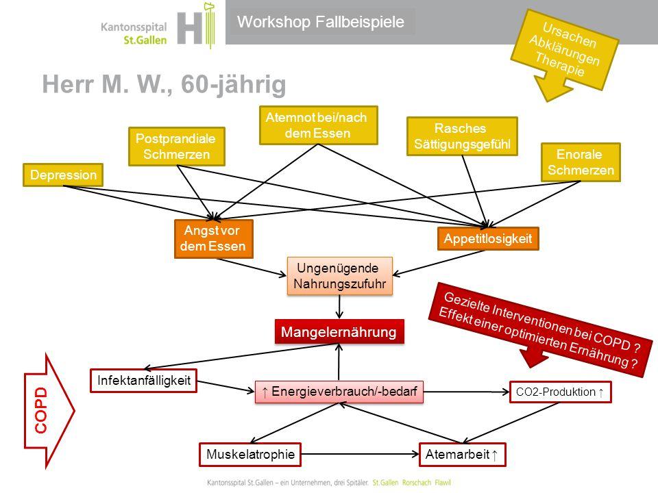 Herr M. W., 60-jährig Workshop Fallbeispiele COPD Mangelernährung