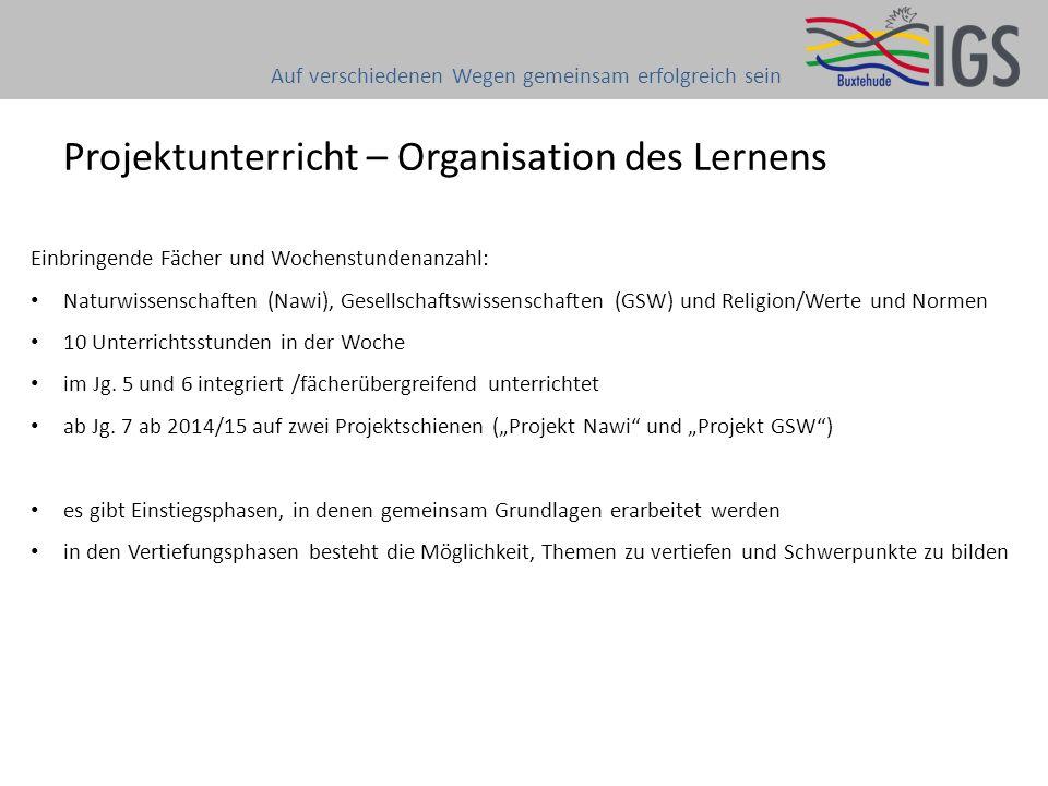 Projektunterricht – Organisation des Lernens