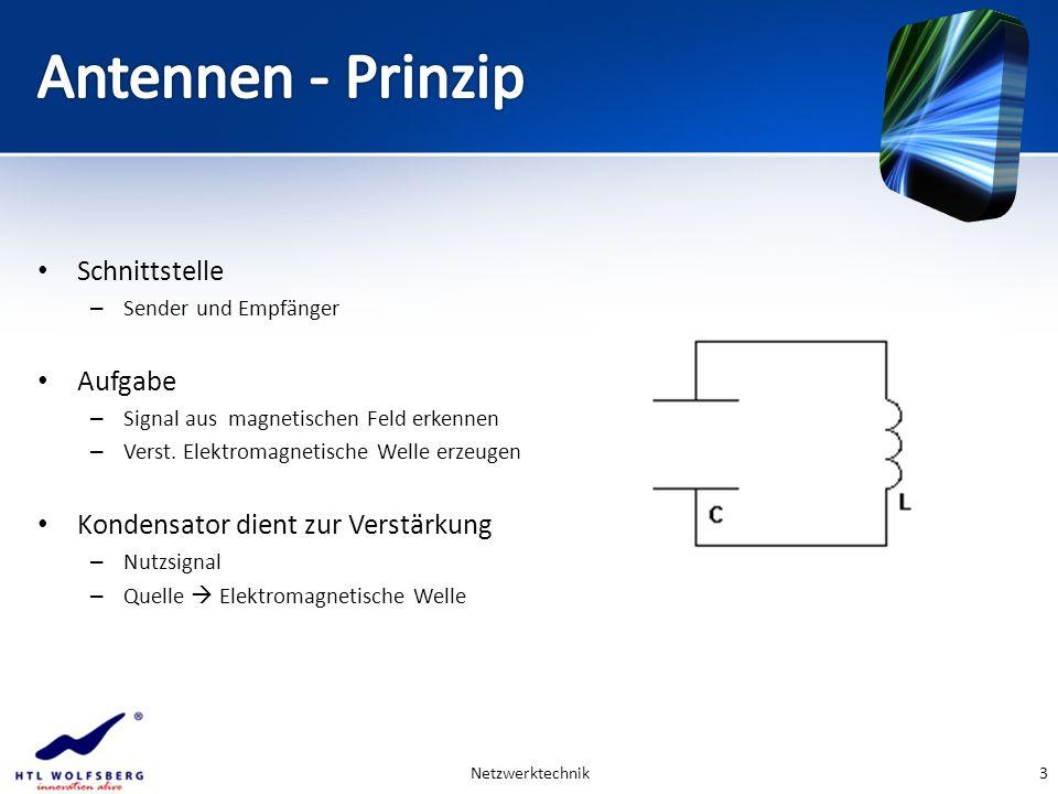 Antennen - Prinzip Schnittstelle Aufgabe