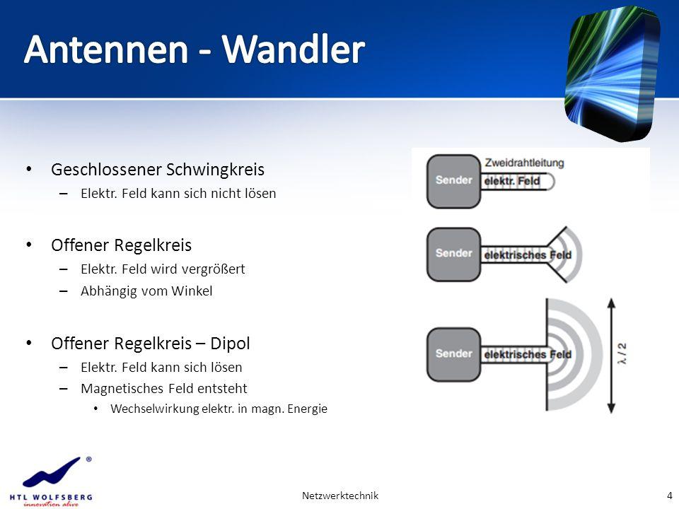 Antennen - Wandler Geschlossener Schwingkreis Offener Regelkreis