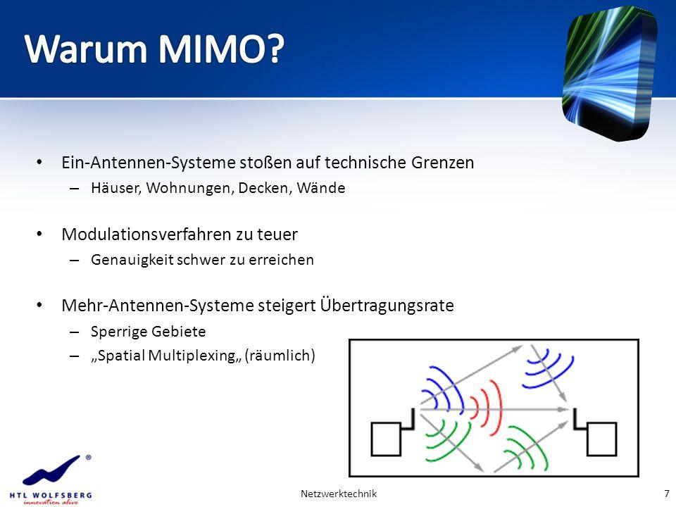 Warum MIMO Ein-Antennen-Systeme stoßen auf technische Grenzen