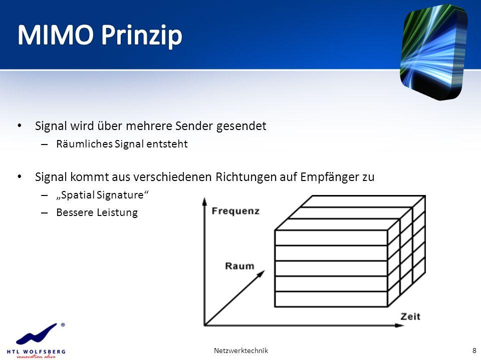 MIMO Prinzip Signal wird über mehrere Sender gesendet