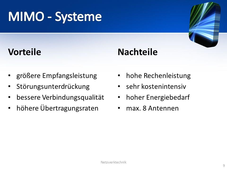 MIMO - Systeme Vorteile Nachteile größere Empfangsleistung