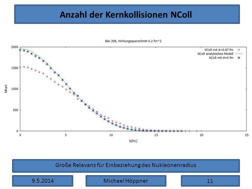 Anzahl der Kernkollisionen NColl