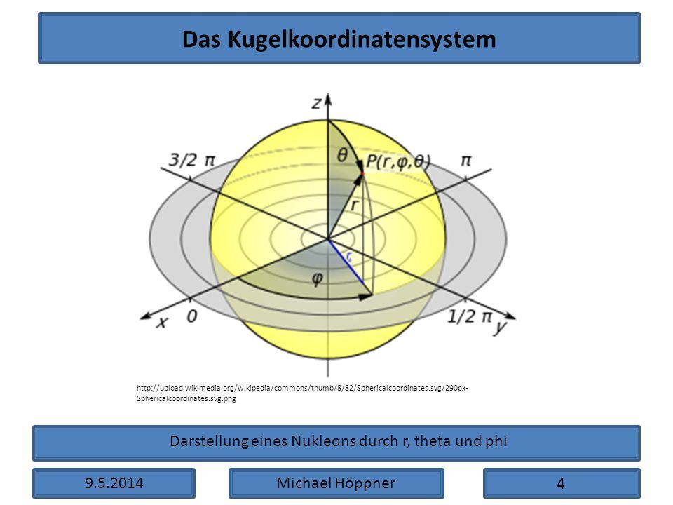 Das Kugelkoordinatensystem