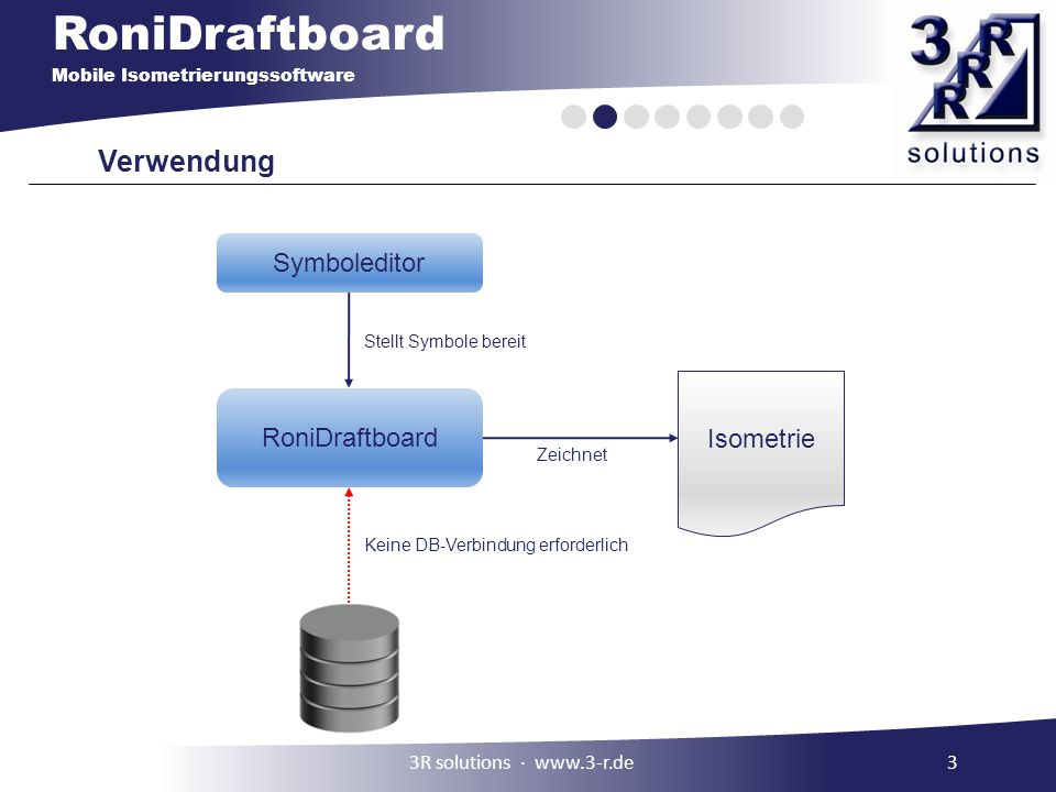 Verwendung Symboleditor Isometrie RoniDraftboard