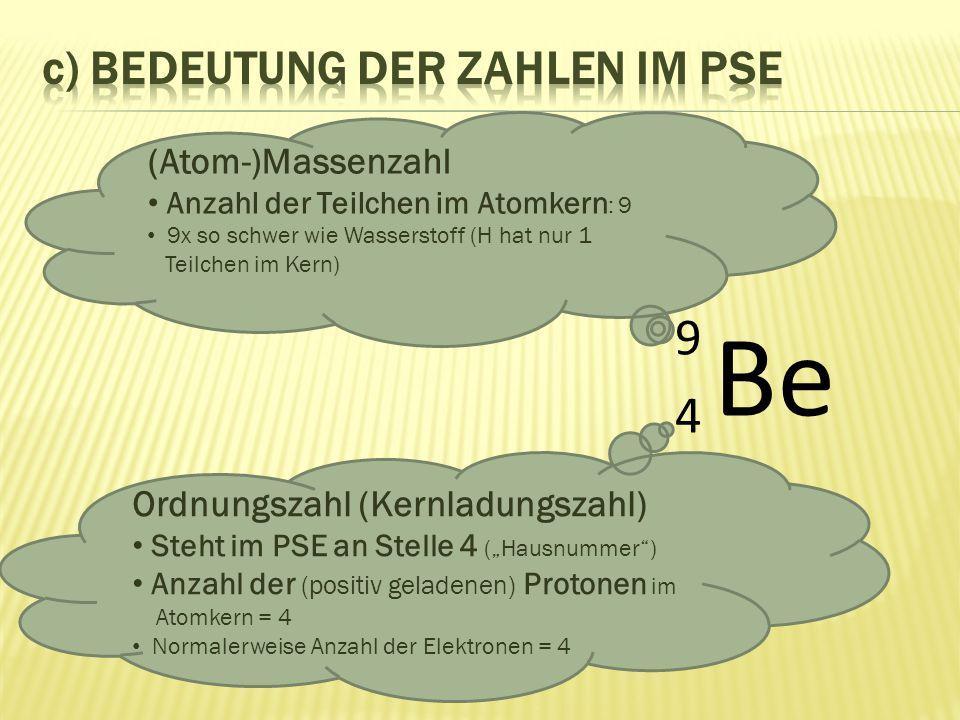 c) Bedeutung der Zahlen im PSE