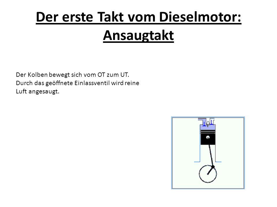 Der erste Takt vom Dieselmotor: Ansaugtakt
