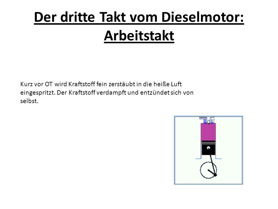 Der dritte Takt vom Dieselmotor: Arbeitstakt