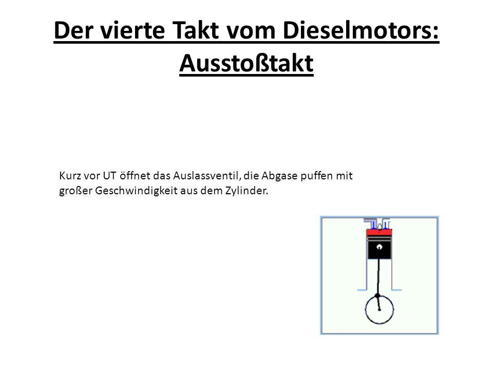 Der vierte Takt vom Dieselmotors: Ausstoßtakt