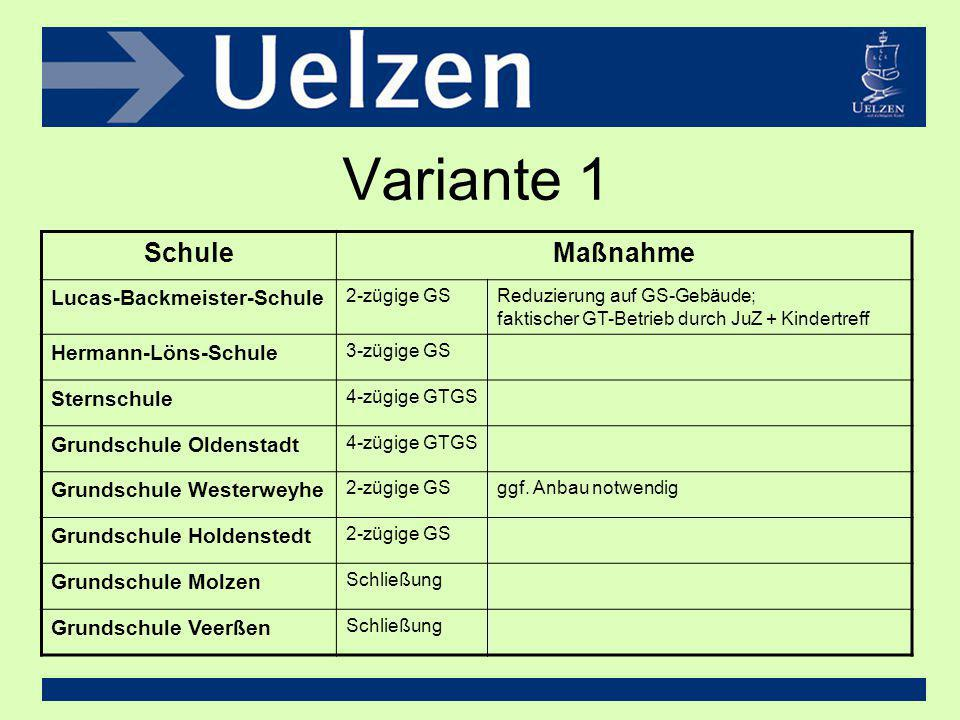 Variante 1 Schule Maßnahme Lucas-Backmeister-Schule
