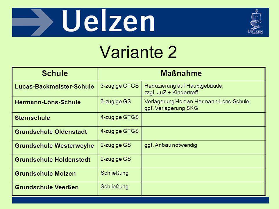 Variante 2 Schule Maßnahme Lucas-Backmeister-Schule