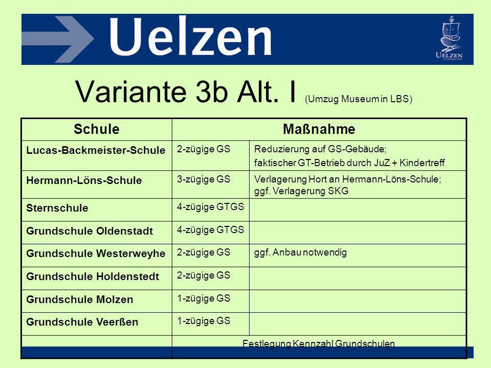 Variante 3b Alt. I (Umzug Museum in LBS)