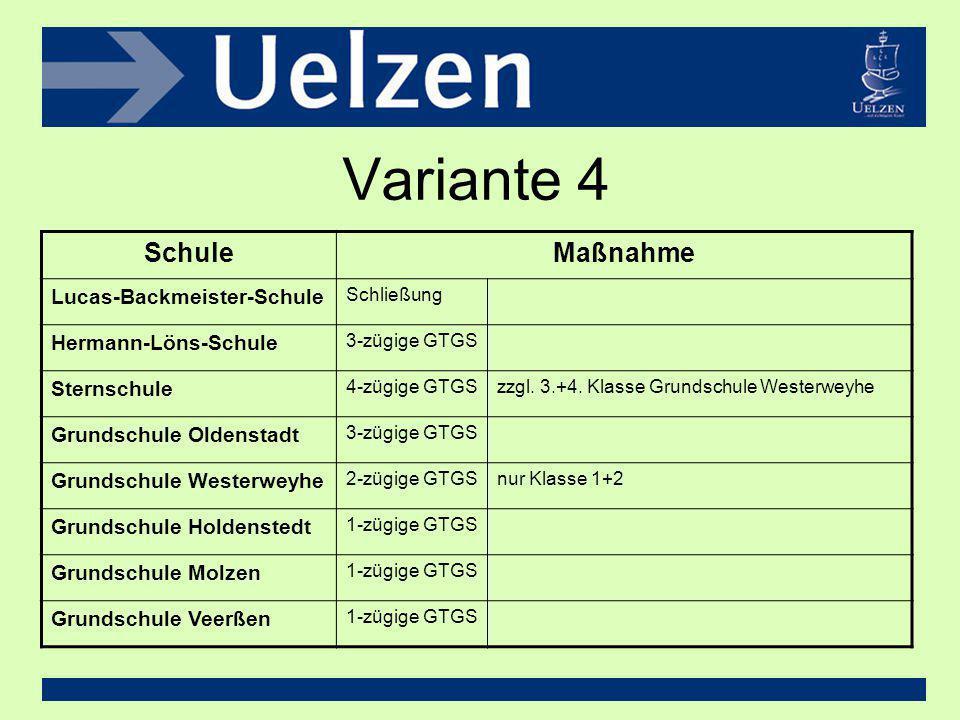 Variante 4 Schule Maßnahme Lucas-Backmeister-Schule