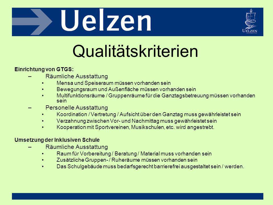 Qualitätskriterien Räumliche Ausstattung Personelle Ausstattung