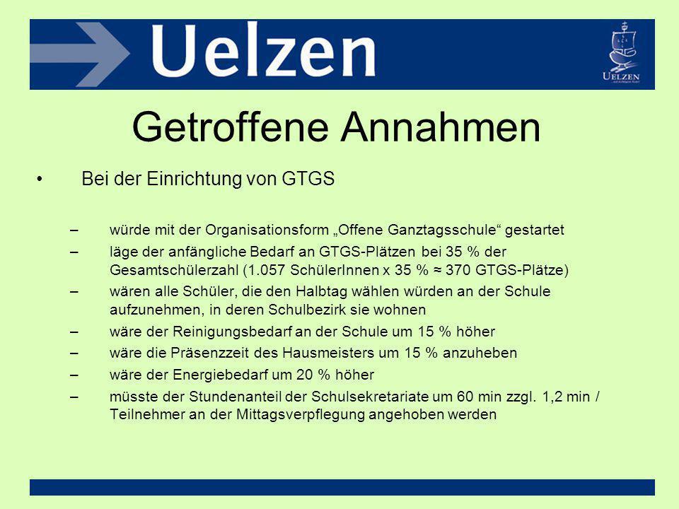 Getroffene Annahmen Bei der Einrichtung von GTGS