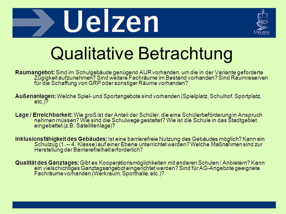 Qualitative Betrachtung