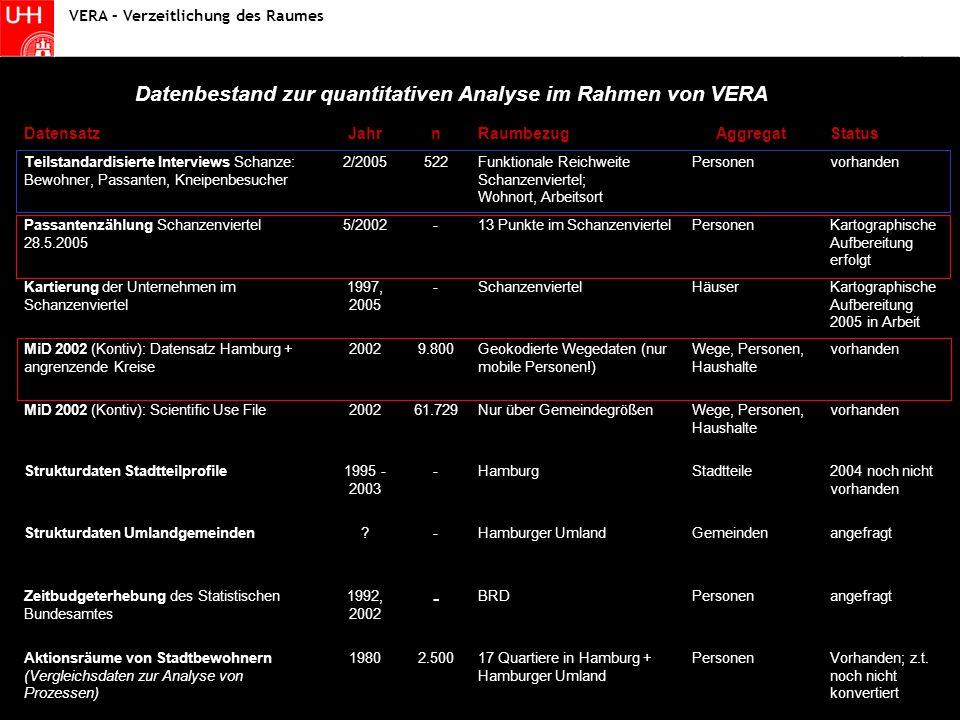 Statistik Datenbestand zur quantitativen Analyse im Rahmen von VERA