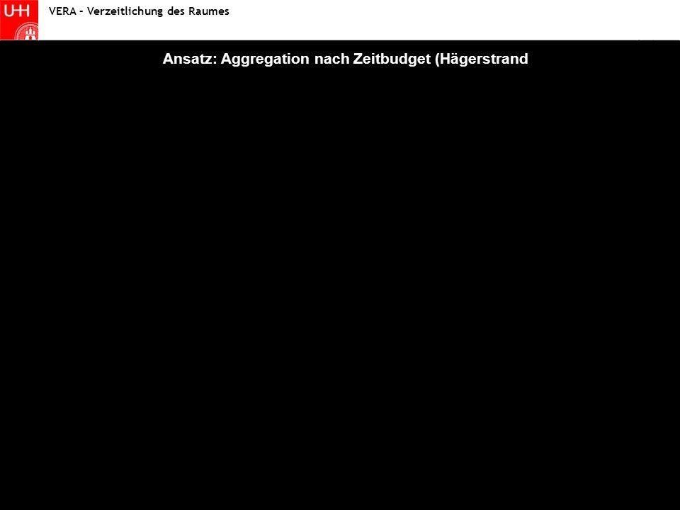 Ansatz: Aggregation nach Zeitbudget (Hägerstrand