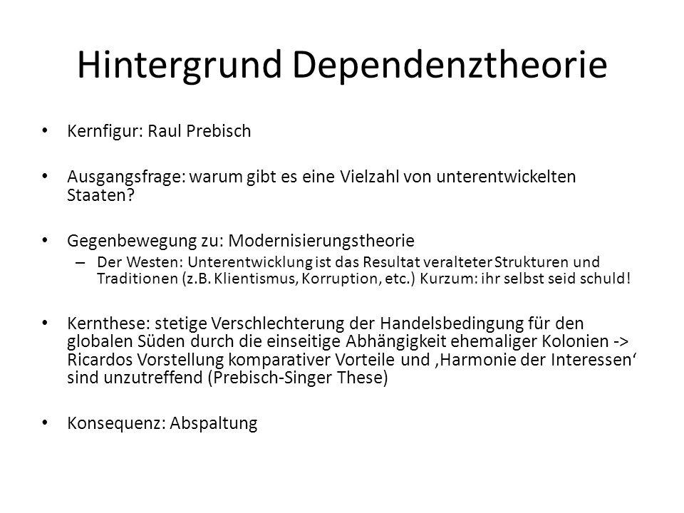Hintergrund Dependenztheorie