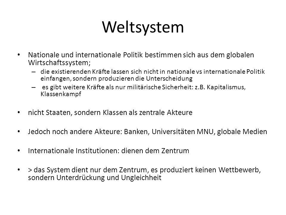 Weltsystem Nationale und internationale Politik bestimmen sich aus dem globalen Wirtschaftssystem;