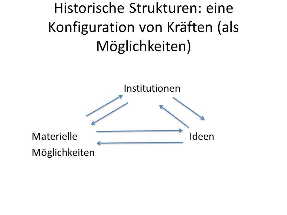 Historische Strukturen: eine Konfiguration von Kräften (als Möglichkeiten)