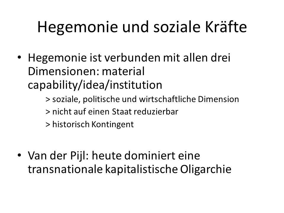 Hegemonie und soziale Kräfte