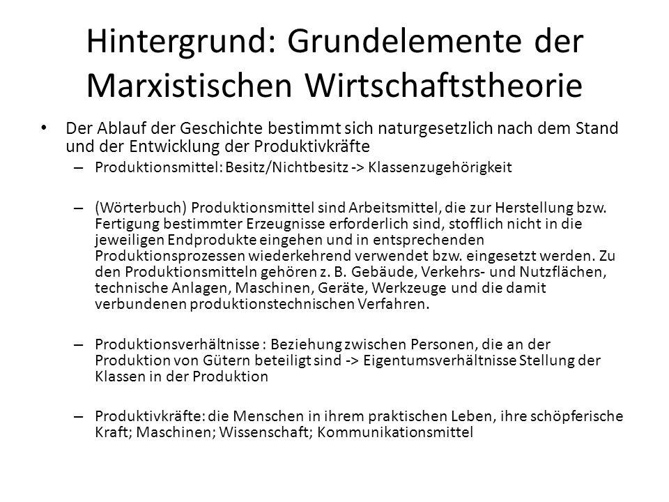 Hintergrund: Grundelemente der Marxistischen Wirtschaftstheorie