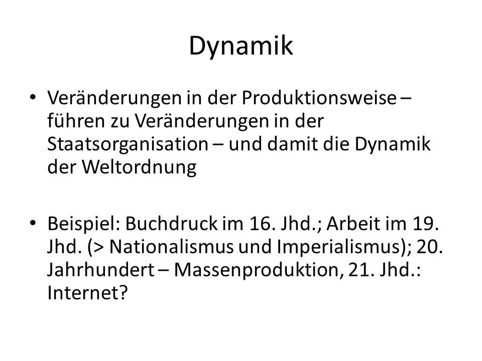 Dynamik Veränderungen in der Produktionsweise – führen zu Veränderungen in der Staatsorganisation – und damit die Dynamik der Weltordnung.