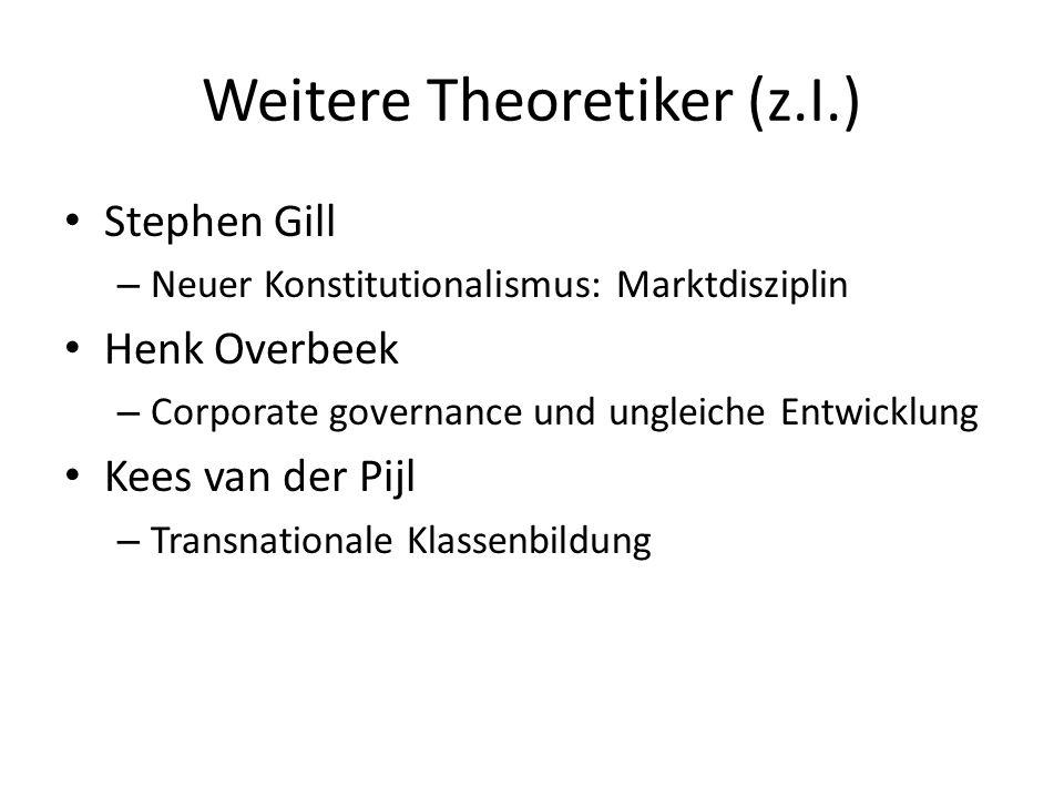 Weitere Theoretiker (z.I.)