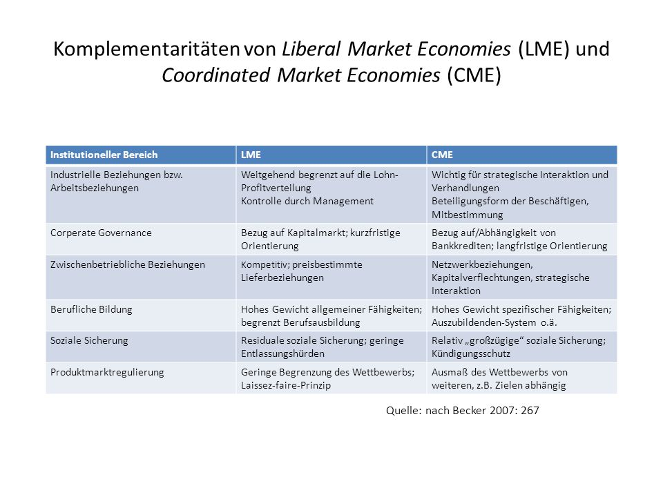 the liberal market economies Liberalism: liberalism is a  taking their cue from the notion of a market economy,  problems of market economies the modern liberal program.