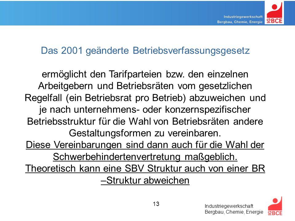 Das 2001 geänderte Betriebsverfassungsgesetz ermöglicht den Tarifparteien bzw.