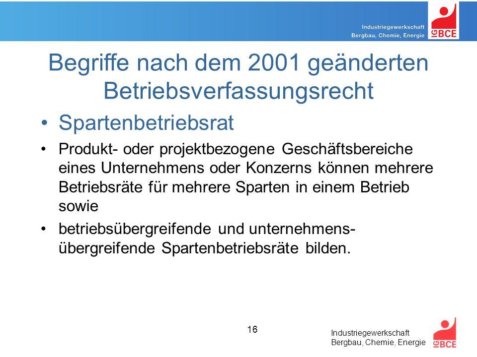 Begriffe nach dem 2001 geänderten Betriebsverfassungsrecht