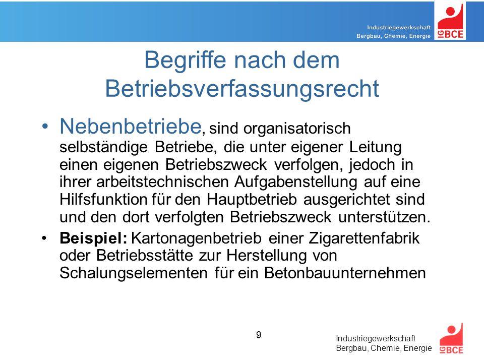 Begriffe nach dem Betriebsverfassungsrecht