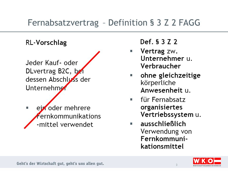 Fernabsatzvertrag – Definition § 3 Z 2 FAGG