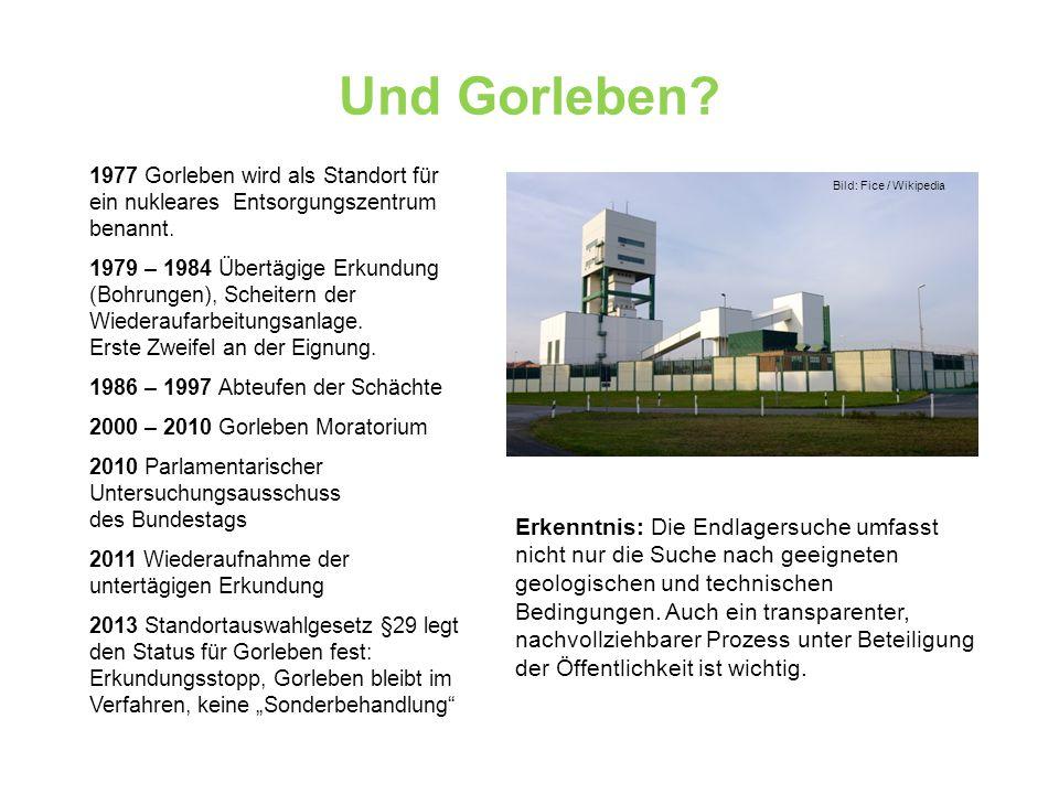 Und Gorleben 1977 Gorleben wird als Standort für ein nukleares Entsorgungszentrum benannt.