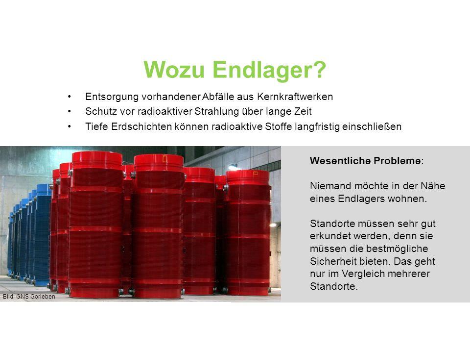 Wozu Endlager Entsorgung vorhandener Abfälle aus Kernkraftwerken