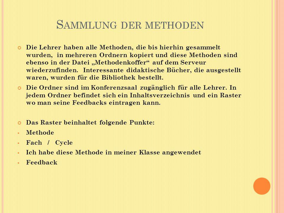 Sammlung der methoden