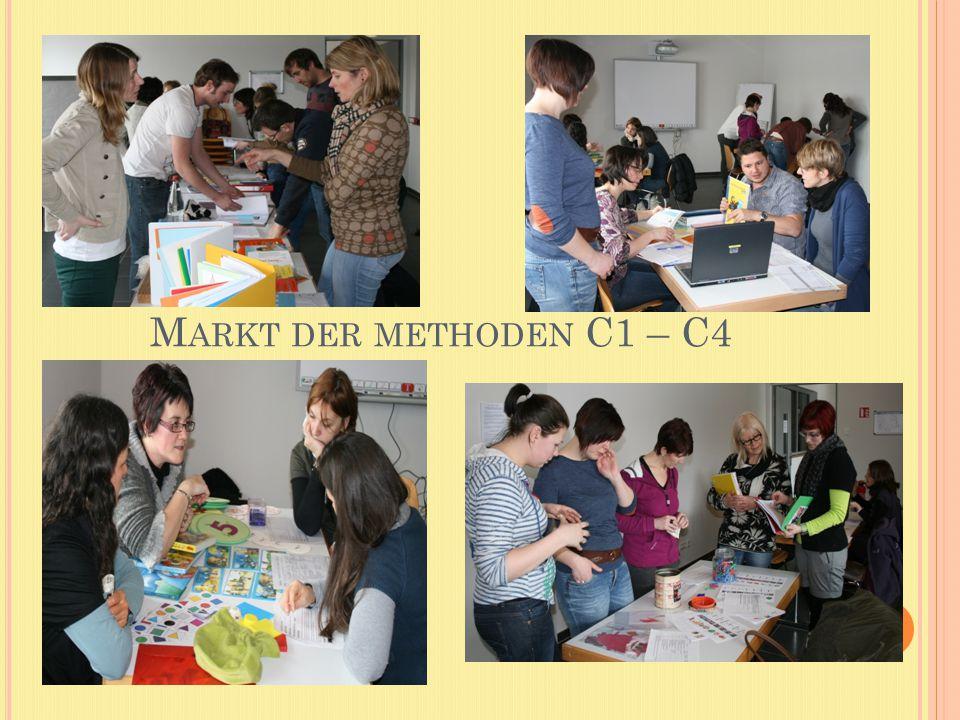 Markt der methoden C1 – C4