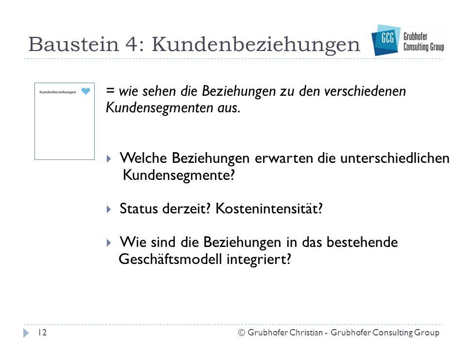 Baustein 4: Kundenbeziehungen