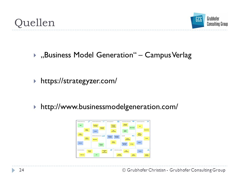 "Quellen ""Business Model Generation – Campus Verlag"