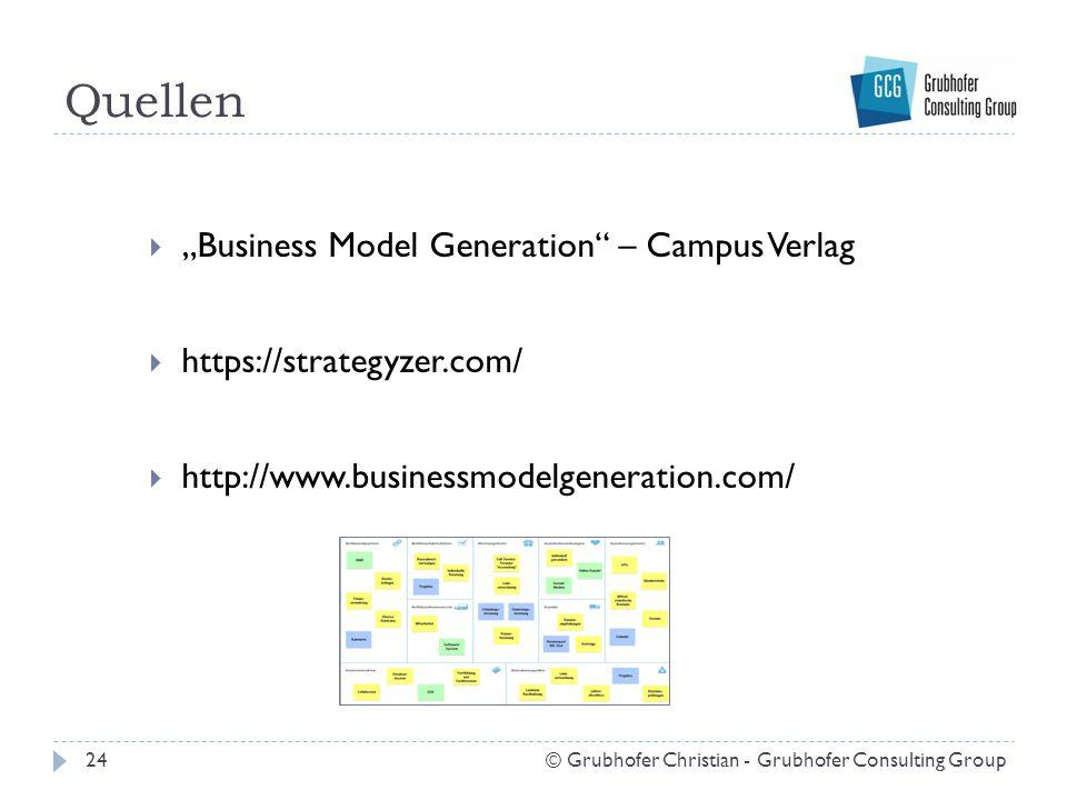 "Quellen ""Business Model Generation – Campus Verlag"