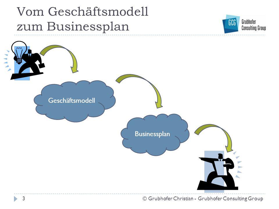 Vom Geschäftsmodell zum Businessplan