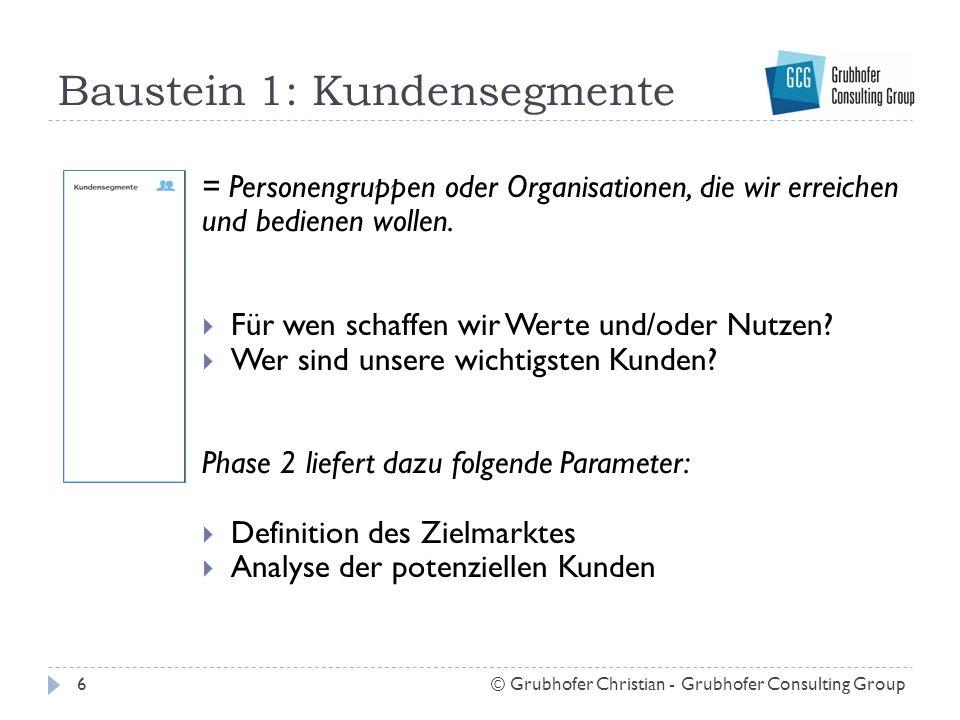 Baustein 1: Kundensegmente